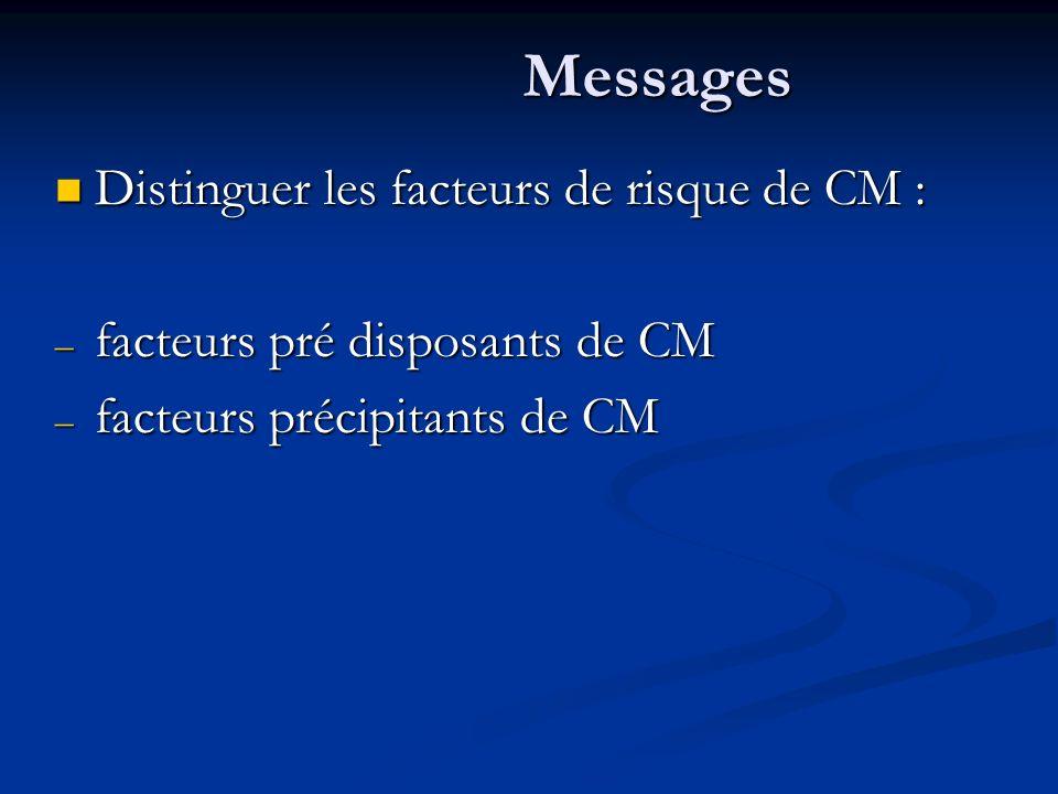 Messages Distinguer les facteurs de risque de CM :