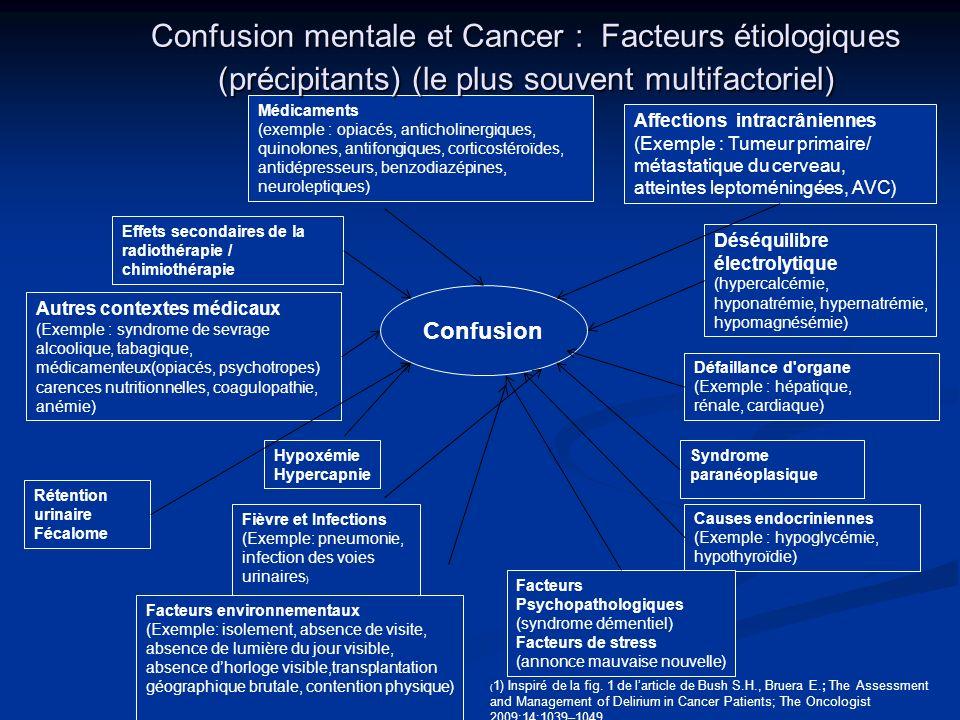 Confusion mentale et Cancer : Facteurs étiologiques (précipitants) (le plus souvent multifactoriel)