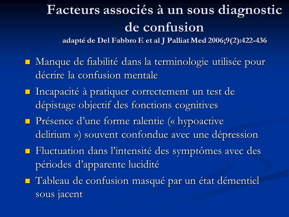 Facteurs associés à un sous diagnostic de confusion adapté de Del Fabbro E et al J Palliat Med 2006;9(2):422-436