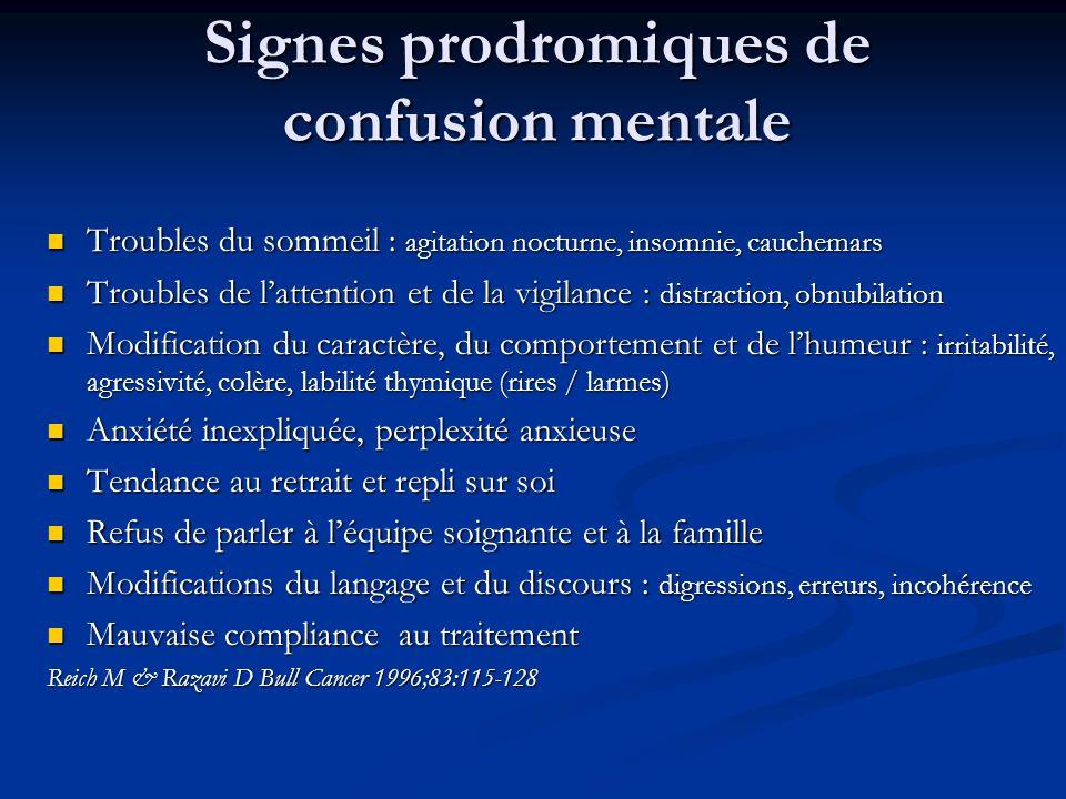 Signes prodromiques de confusion mentale