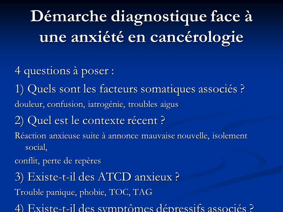 Démarche diagnostique face à une anxiété en cancérologie