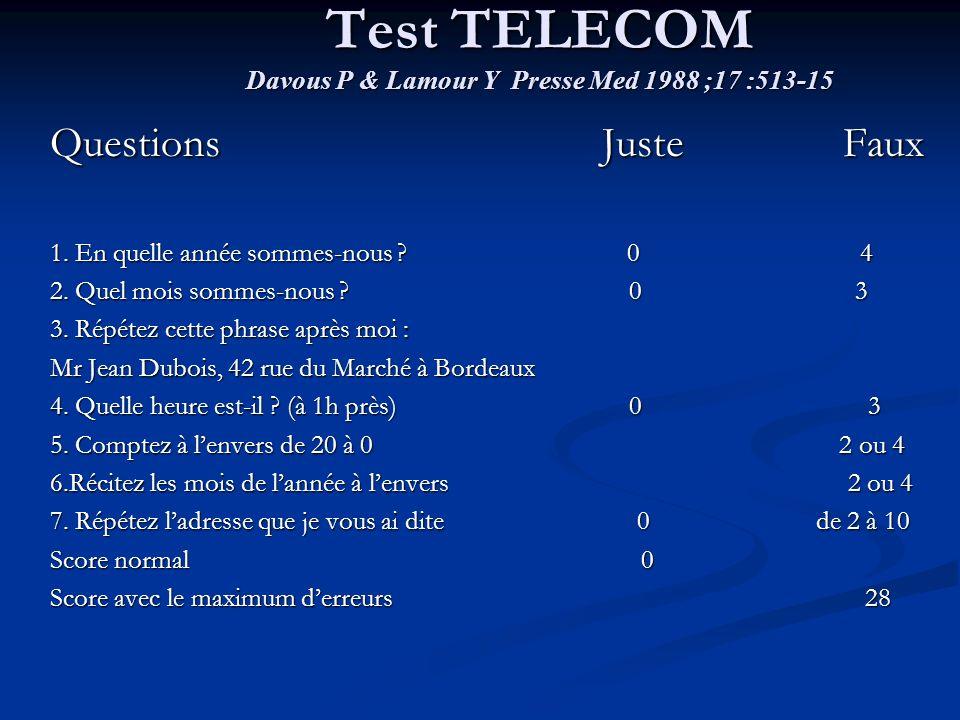 Test TELECOM Davous P & Lamour Y Presse Med 1988 ;17 :513-15