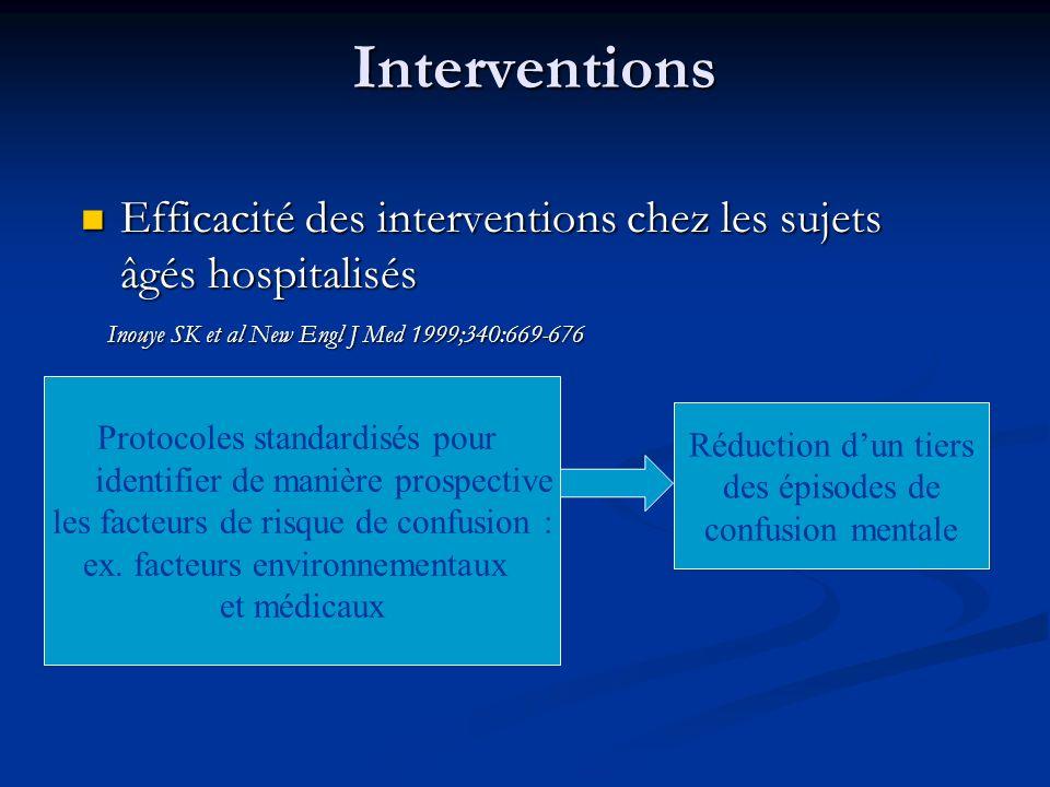 Interventions Efficacité des interventions chez les sujets âgés hospitalisés. Inouye SK et al New Engl J Med 1999;340:669-676.