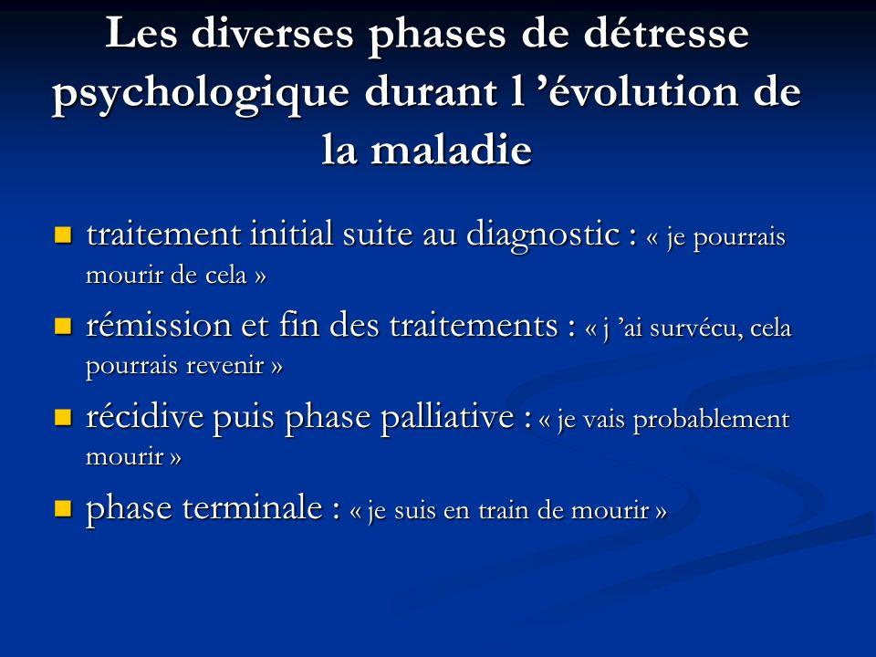 Les diverses phases de détresse psychologique durant l 'évolution de la maladie