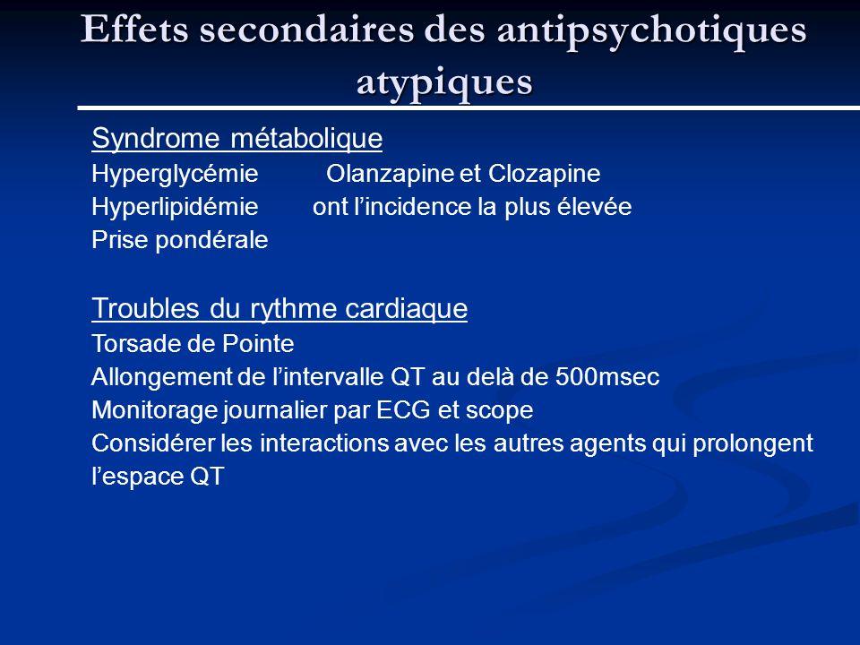 Effets secondaires des antipsychotiques atypiques