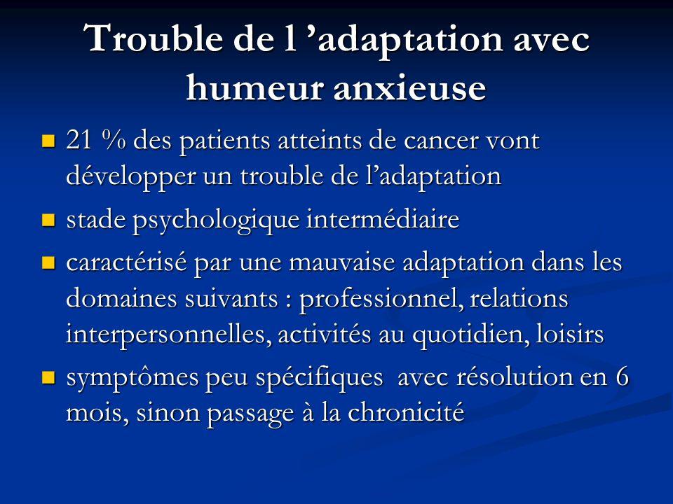 Trouble de l 'adaptation avec humeur anxieuse