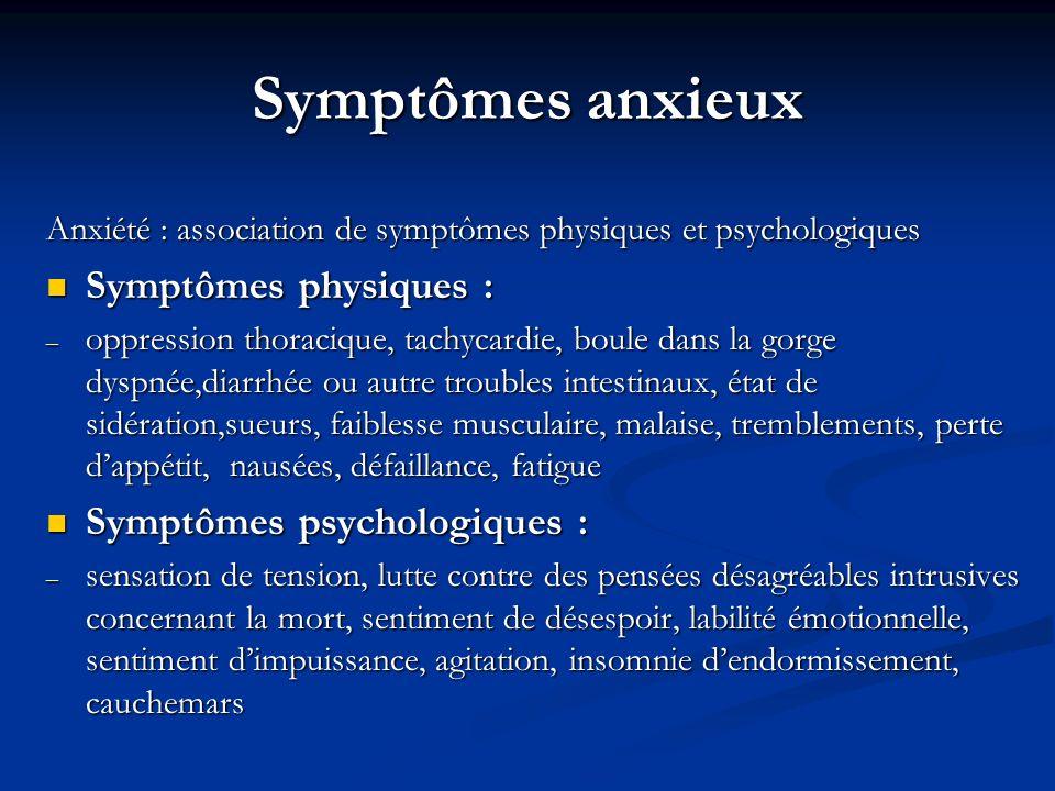 Symptômes anxieux Symptômes physiques : Symptômes psychologiques :