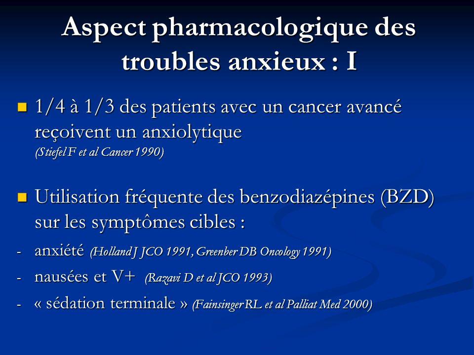 Aspect pharmacologique des troubles anxieux : I