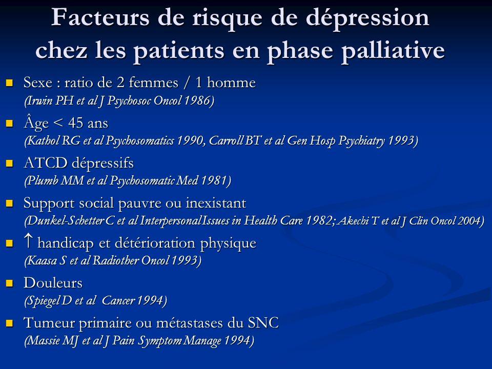 Facteurs de risque de dépression chez les patients en phase palliative