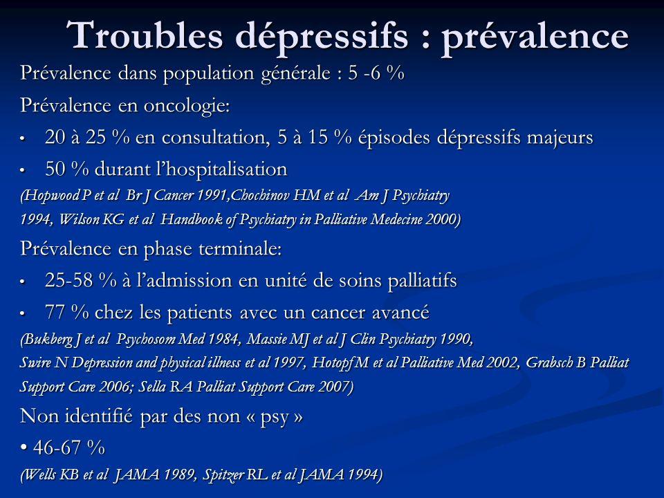 Troubles dépressifs : prévalence