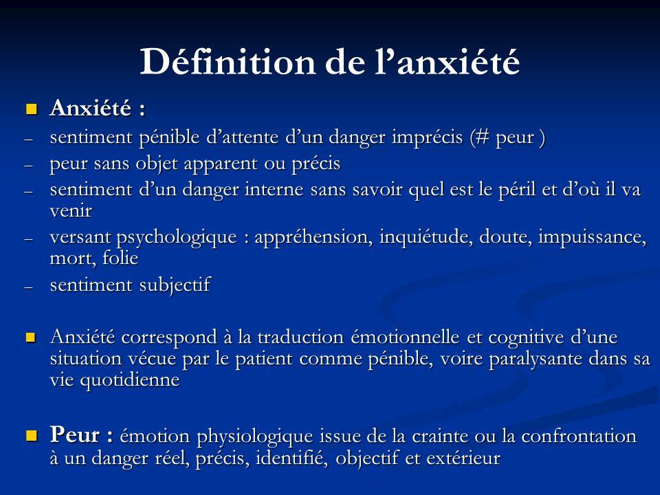 Définition de l'anxiété