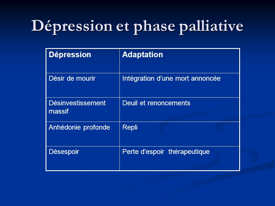 Dépression et phase palliative