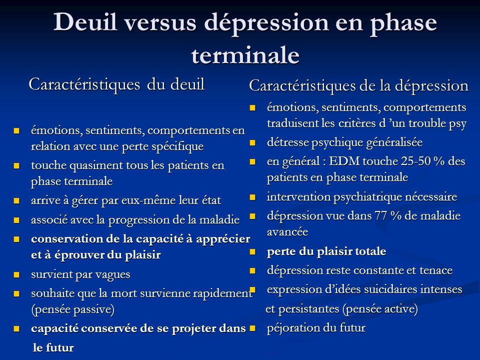 Deuil versus dépression en phase terminale