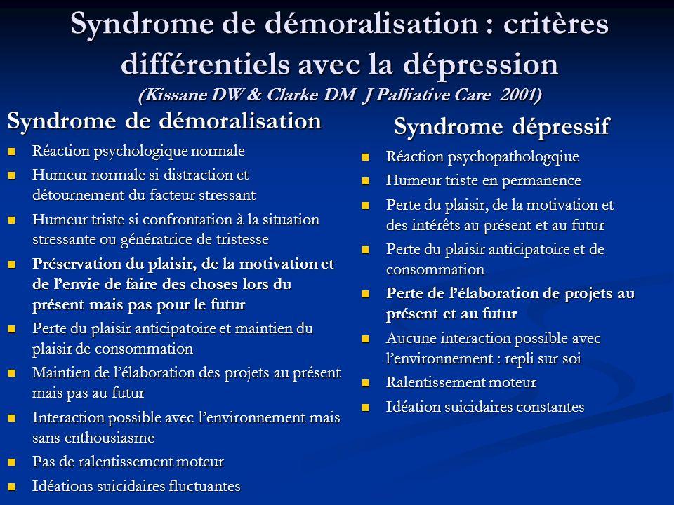 Syndrome de démoralisation : critères différentiels avec la dépression (Kissane DW & Clarke DM J Palliative Care 2001)