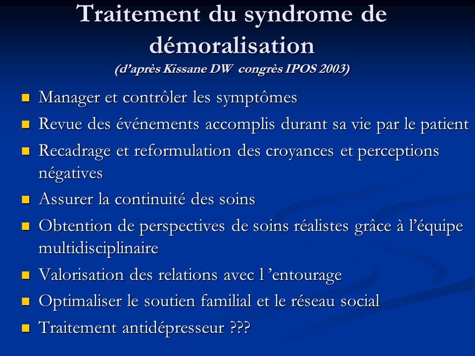Traitement du syndrome de démoralisation (d'après Kissane DW congrès IPOS 2003)