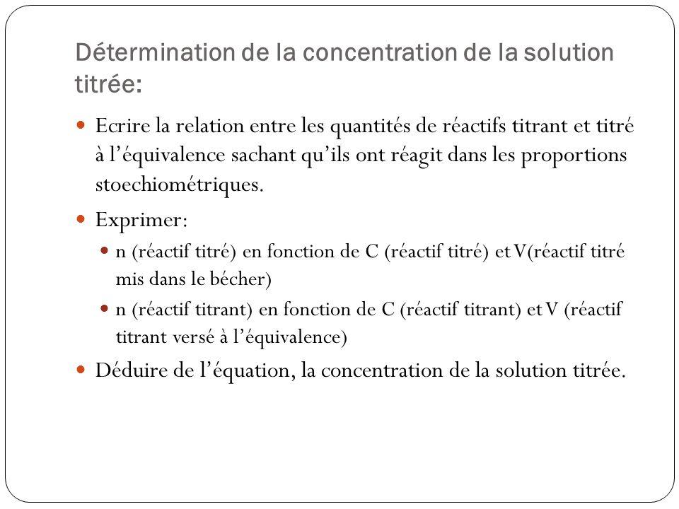 Détermination de la concentration de la solution titrée: