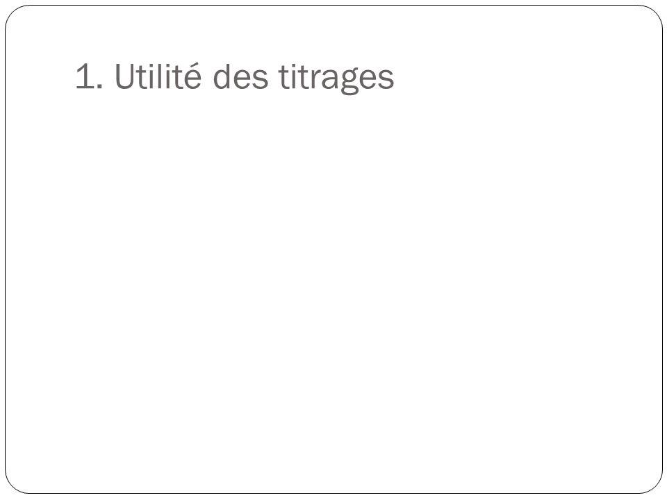 1. Utilité des titrages