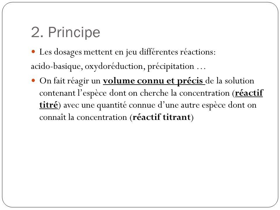 2. Principe Les dosages mettent en jeu différentes réactions: