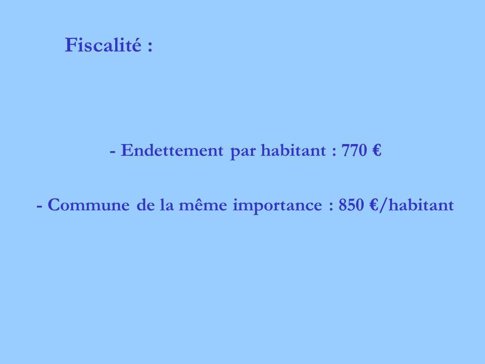 Fiscalité : - Endettement par habitant : 770 €