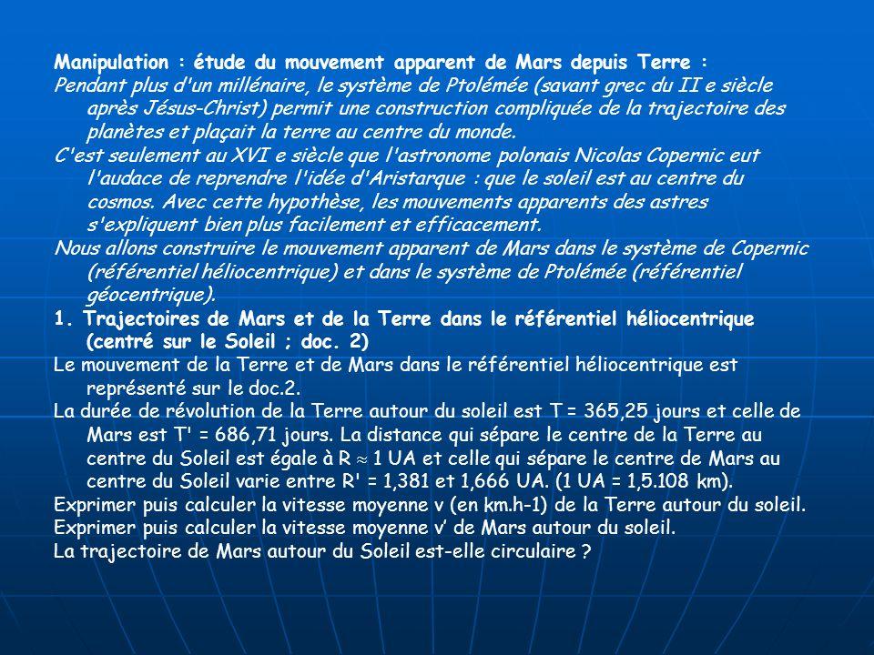 Manipulation : étude du mouvement apparent de Mars depuis Terre :
