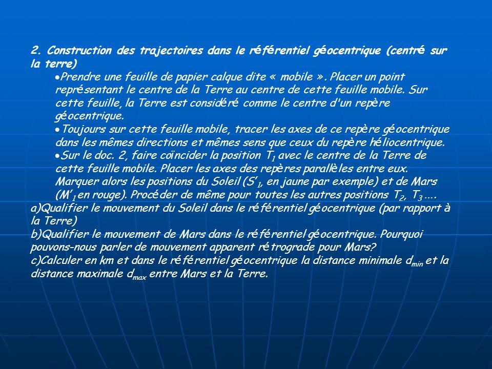 2. Construction des trajectoires dans le référentiel géocentrique (centré sur la terre)