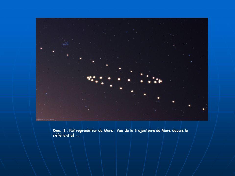 Doc. 1 : Rétrogradation de Mars : Vue de la trajectoire de Mars depuis le référentiel … .