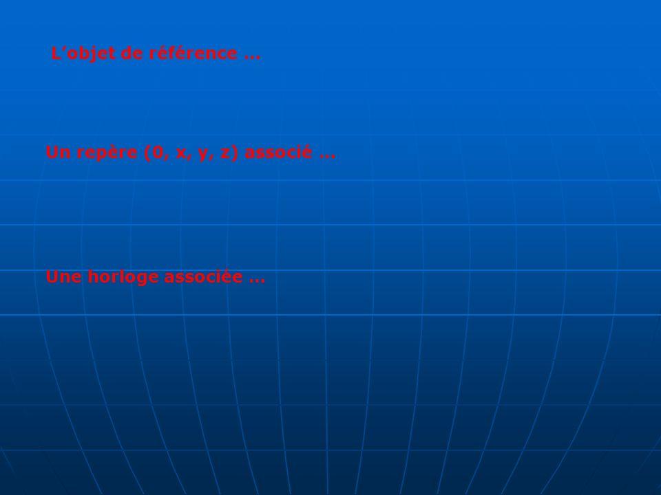 L'objet de référence … Un repère (0, x, y, z) associé … Une horloge associée …