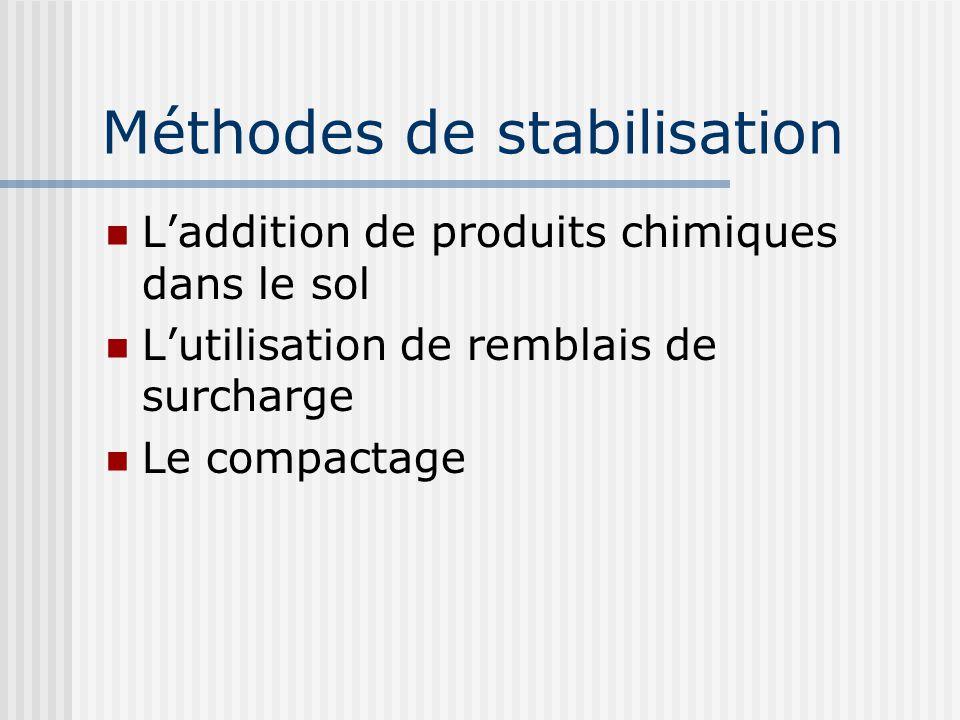 Méthodes de stabilisation