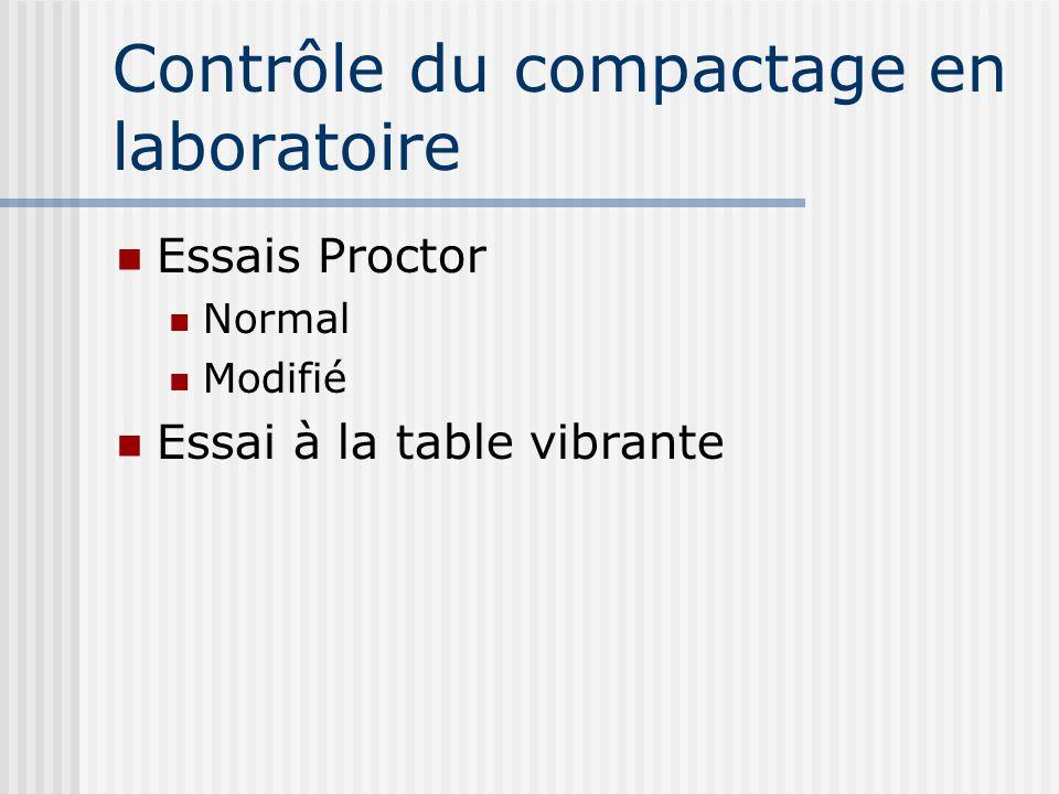 Contrôle du compactage en laboratoire
