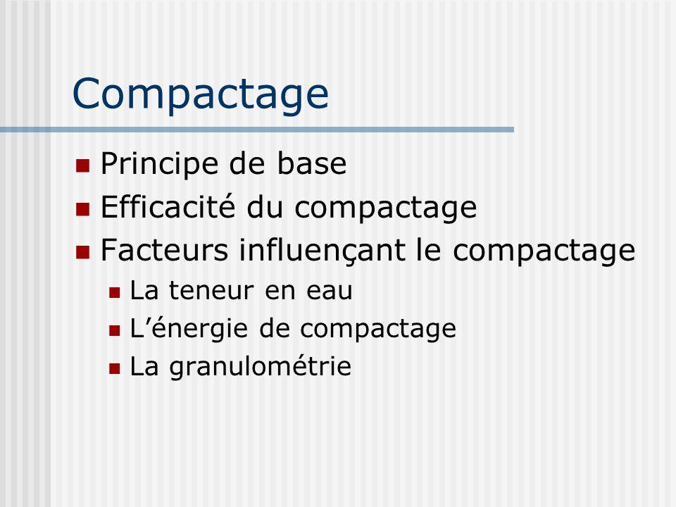 Compactage Principe de base Efficacité du compactage