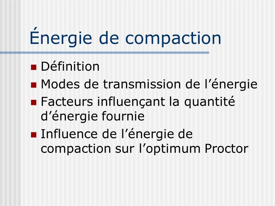 Énergie de compaction Définition Modes de transmission de l'énergie
