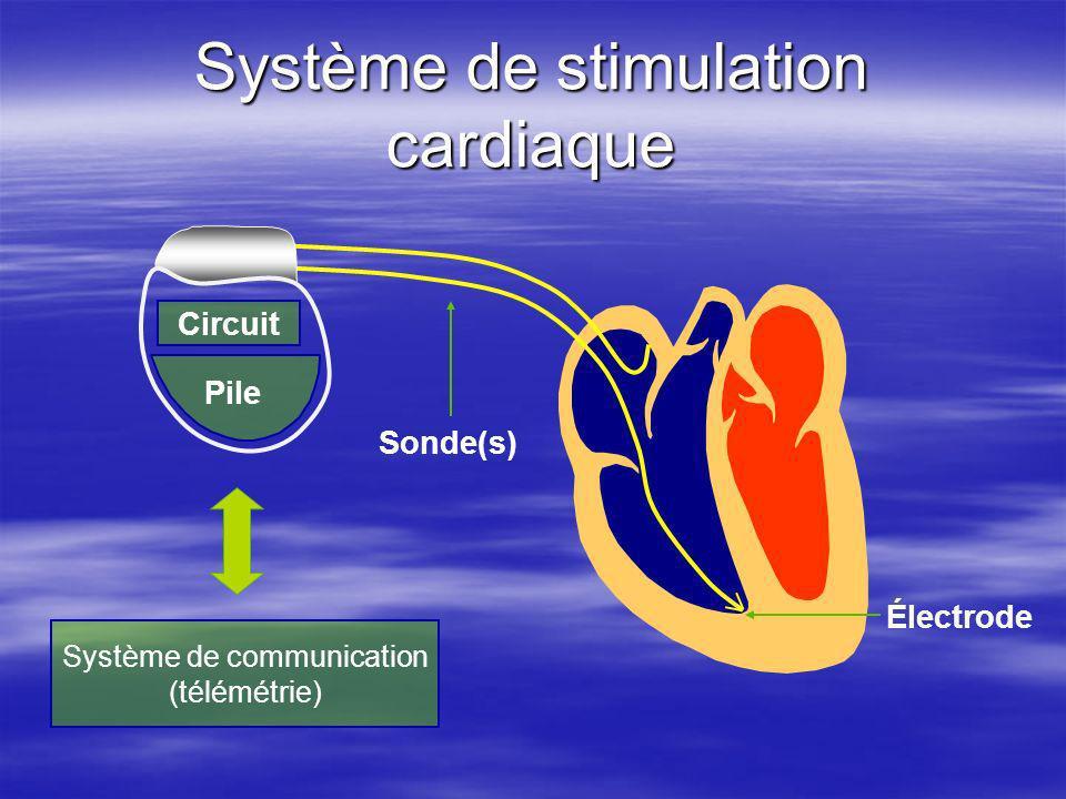 Système de stimulation cardiaque