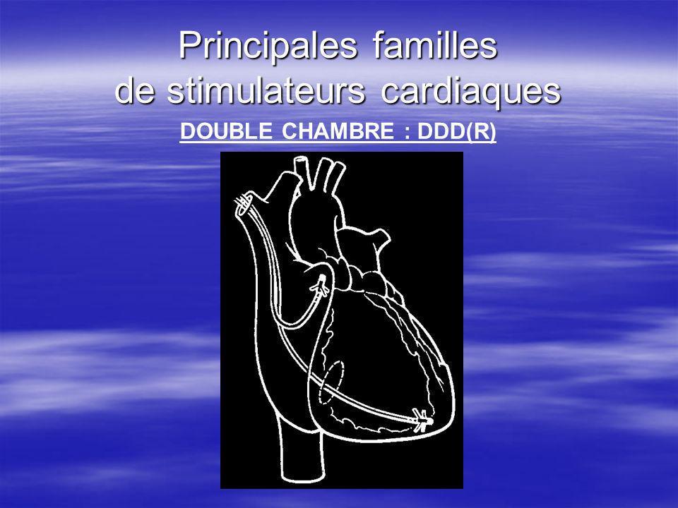 Principales familles de stimulateurs cardiaques
