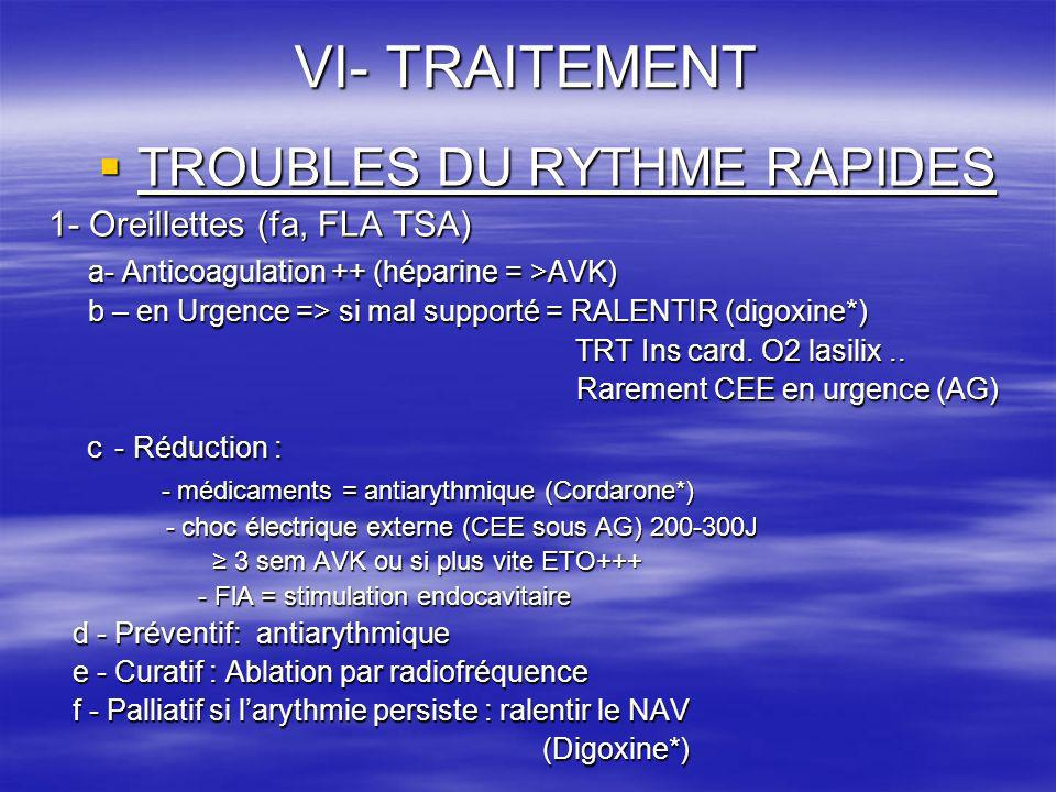 TROUBLES DU RYTHME RAPIDES