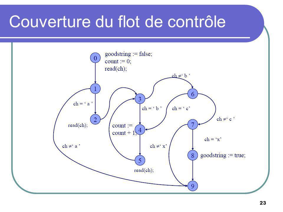 Couverture du flot de contrôle