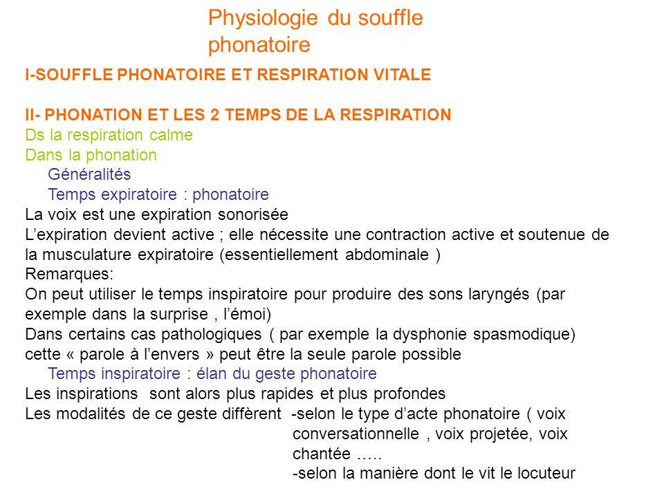 Physiologie du souffle phonatoire