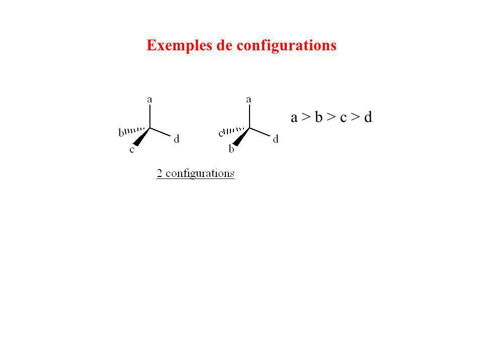 Exemples de configurations