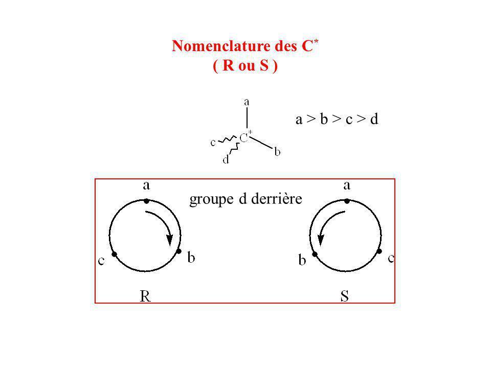 Nomenclature des C* ( R ou S ) a > b > c > d groupe d derrière
