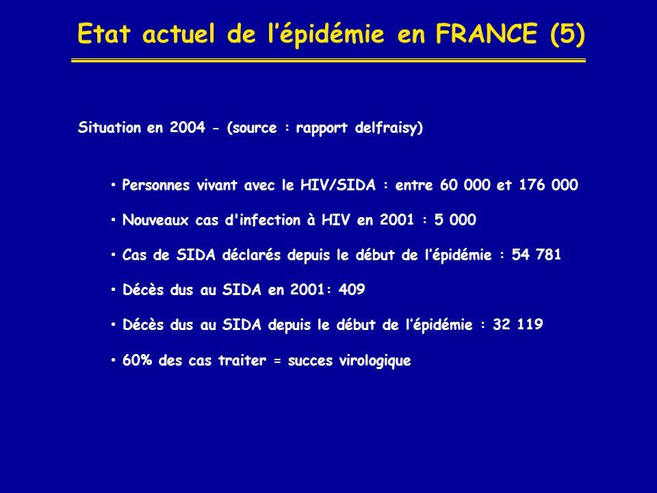 Etat actuel de l'épidémie en FRANCE (5)