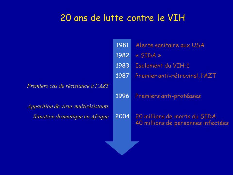 20 ans de lutte contre le VIH
