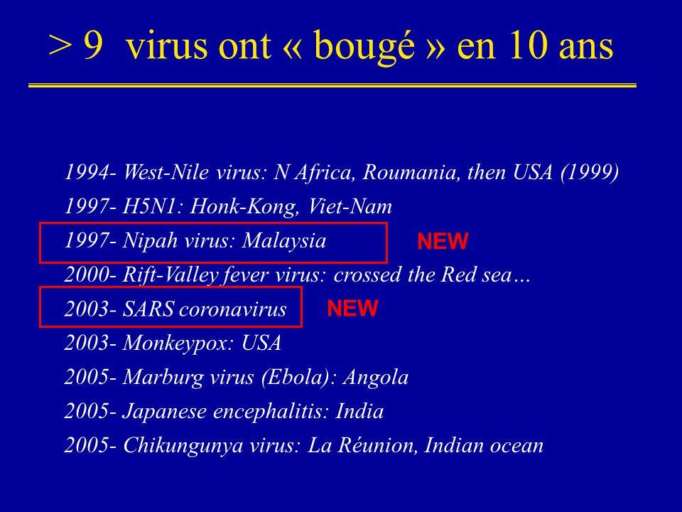> 9 virus ont « bougé » en 10 ans