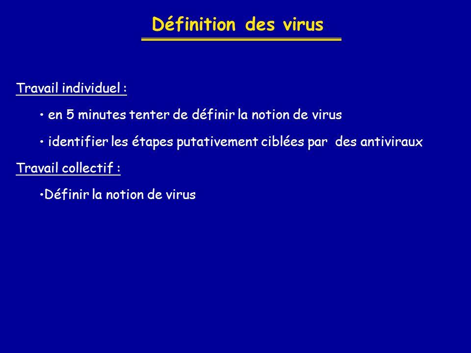 Définition des virus Travail individuel :