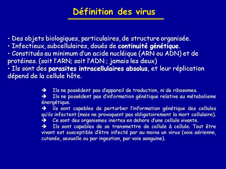 Définition des virus Des objets biologiques, particulaires, de structure organisée. Infectieux, subcellulaires, doués de continuité génétique.