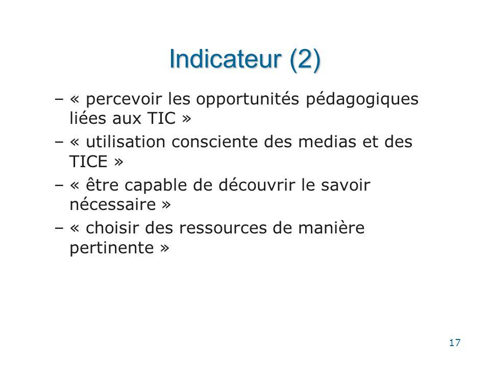 Indicateur (2) « percevoir les opportunités pédagogiques liées aux TIC » « utilisation consciente des medias et des TICE »
