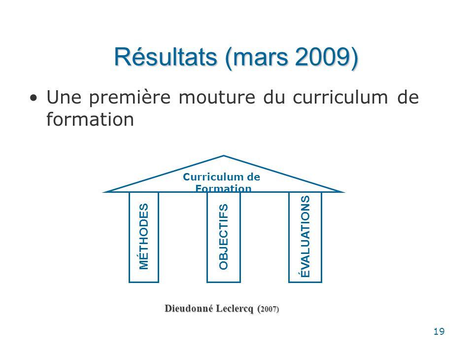 Résultats (mars 2009) Une première mouture du curriculum de formation
