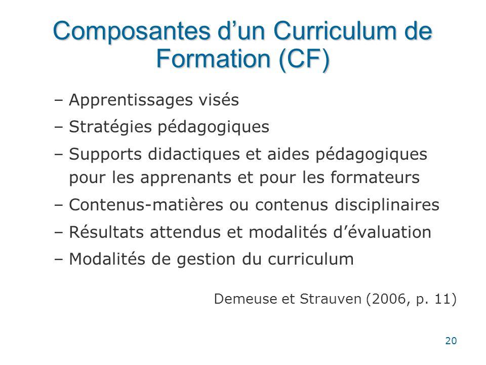 Composantes d'un Curriculum de Formation (CF)