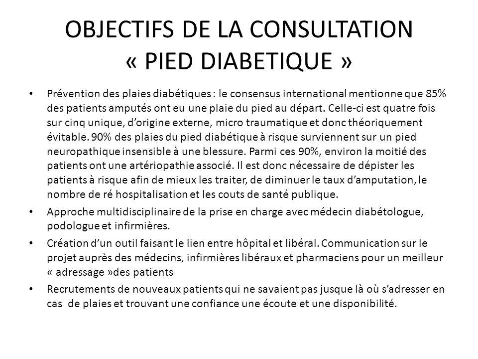 OBJECTIFS DE LA CONSULTATION « PIED DIABETIQUE »