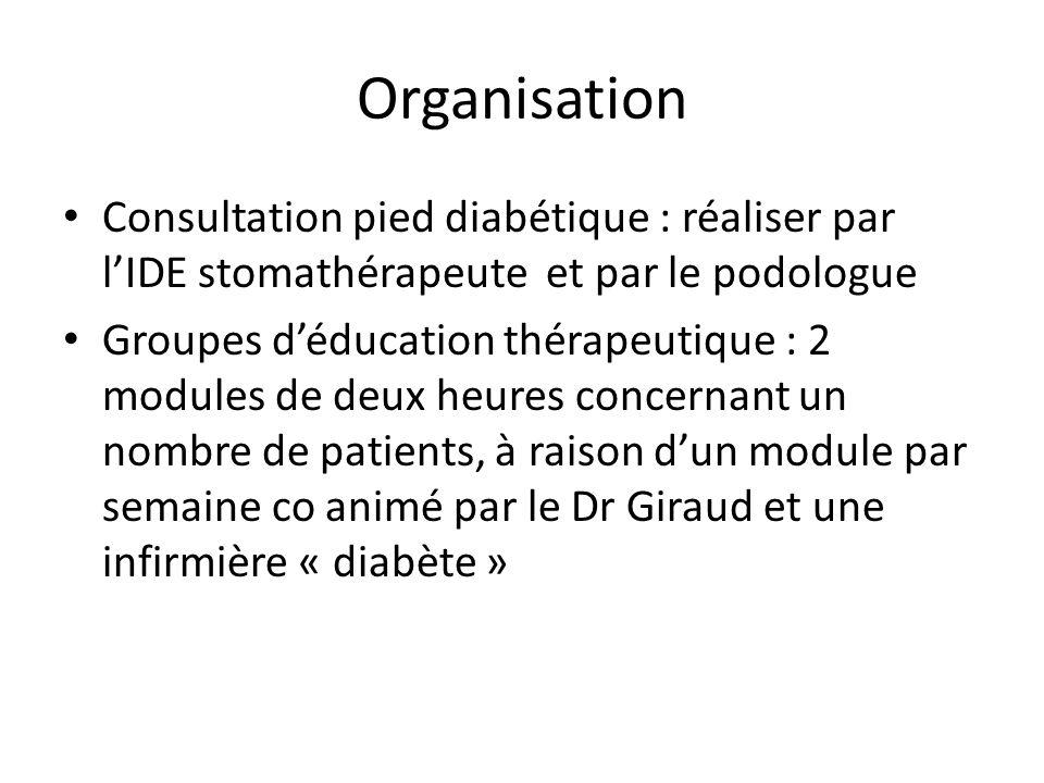 Organisation Consultation pied diabétique : réaliser par l'IDE stomathérapeute et par le podologue.