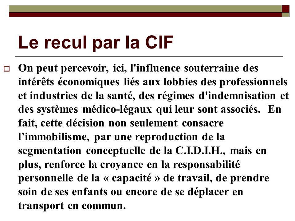 Le recul par la CIF
