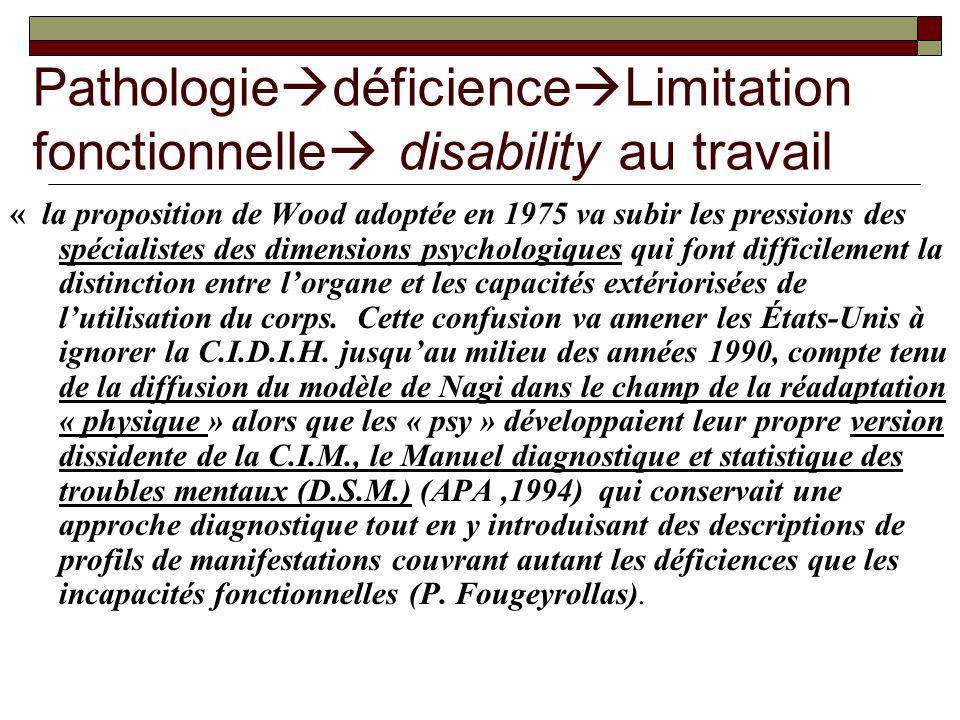 PathologiedéficienceLimitation fonctionnelle disability au travail